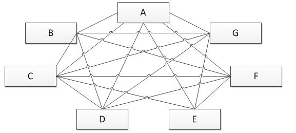 调停者模式1.png