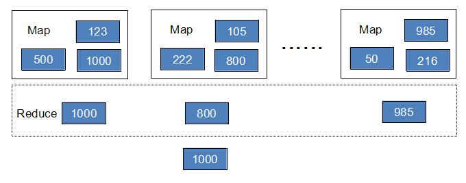 mapreduce.jpg
