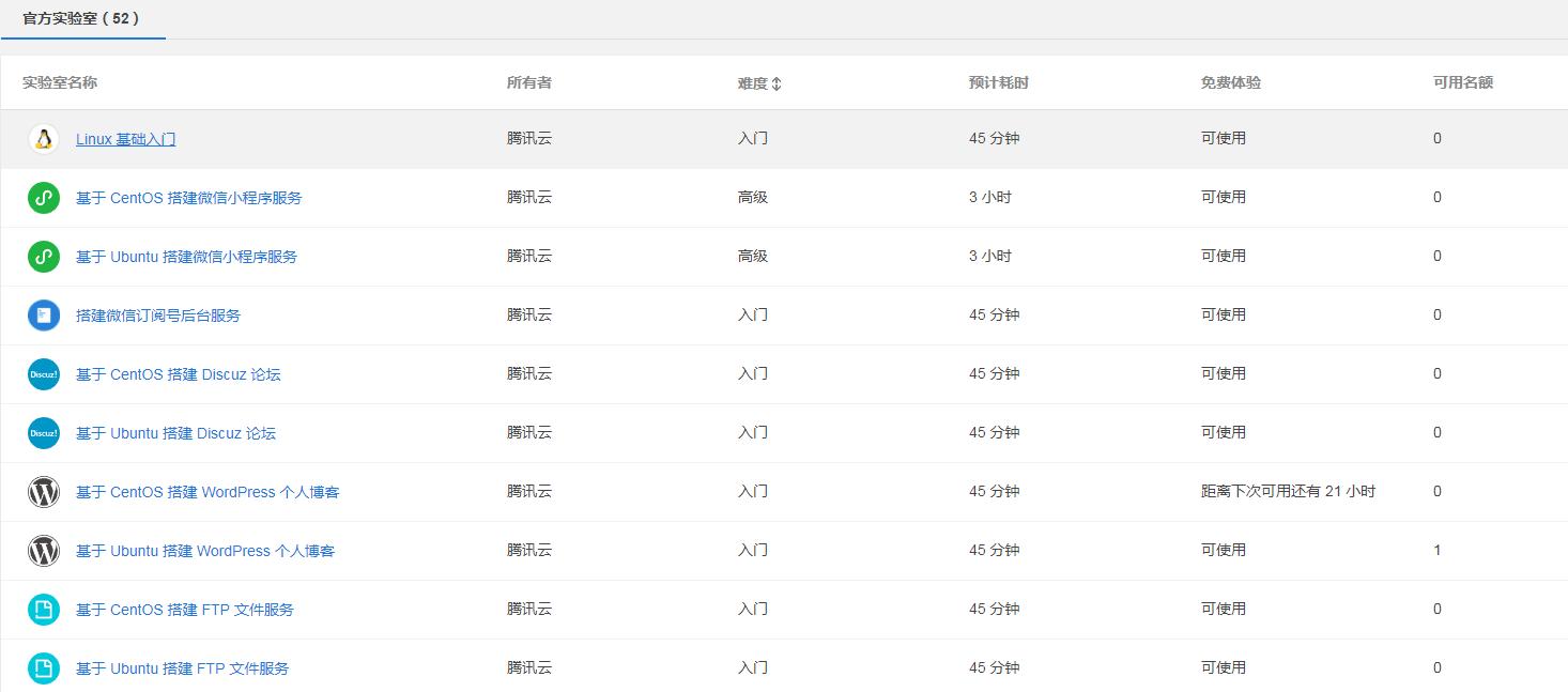 腾讯云开发者实验室列表