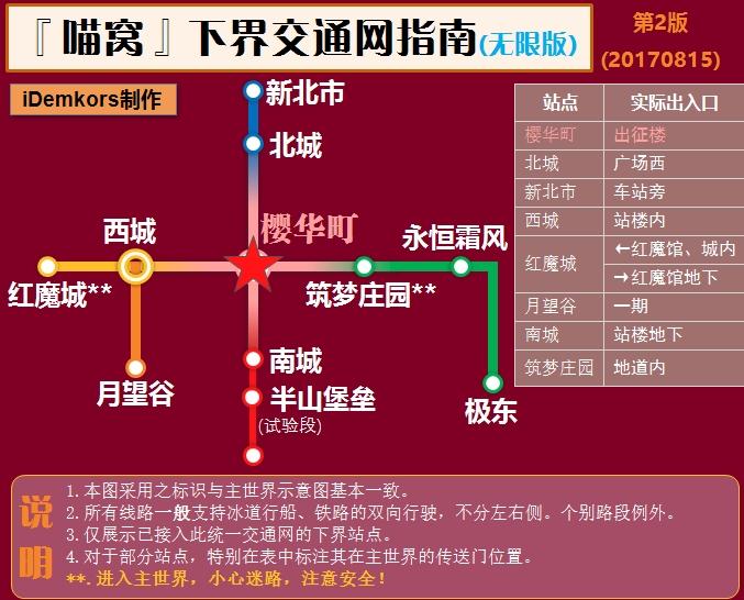 NyaaCat铁路-下界2.jpg