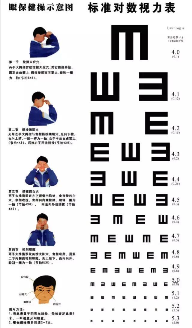 视力表.jpeg
