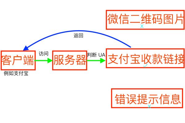 v2-a01c659563cbab26459919447ac48f59_b.jpg