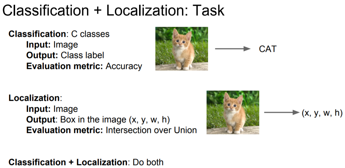 Different Tasks in Computer Vision | Luozm's Blog