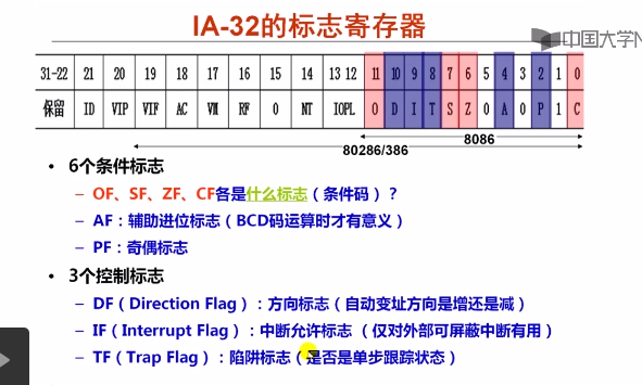 IA-32b标志.png