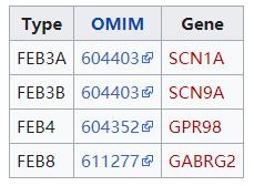 单纯性热性痉挛相关的遗传因子.PNG