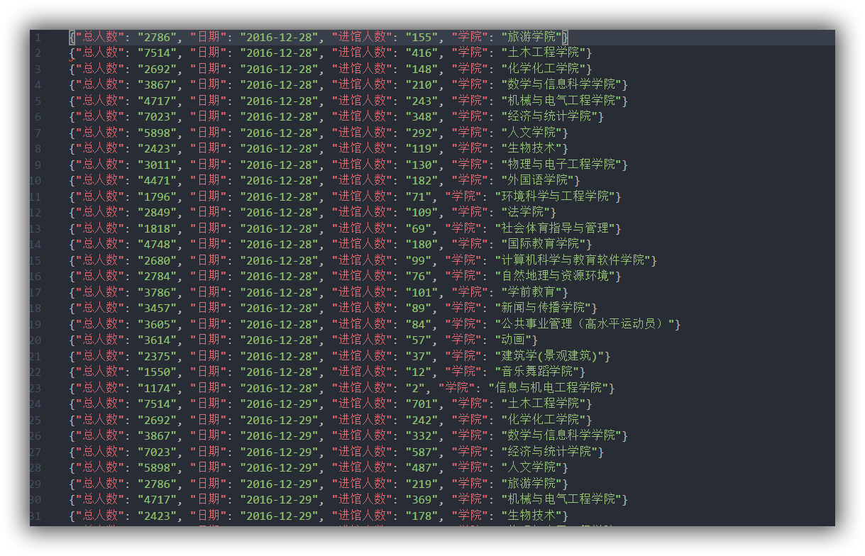 12-7-library-json.png