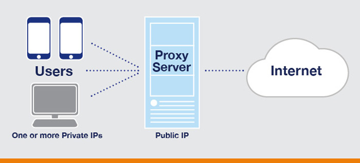 How-a-Proxy-Server-Works-Diagram.jpg