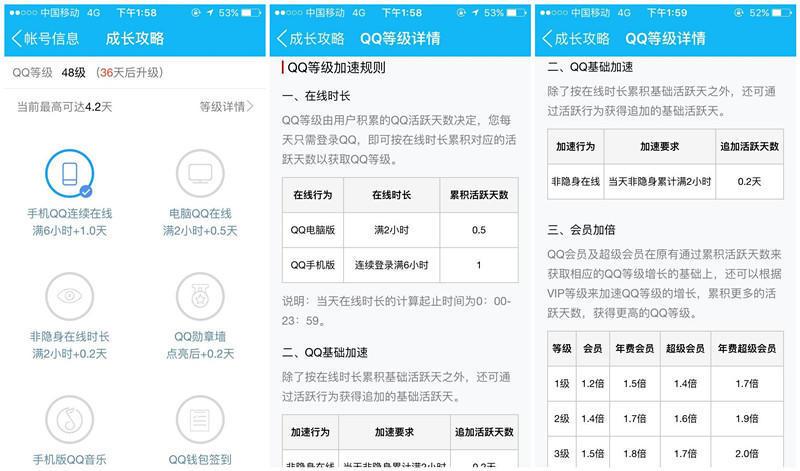 用户运营:深度剖析用户成长体系 Linmi