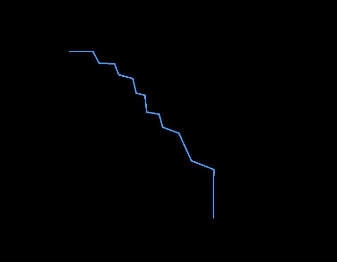 P-R_curve.png