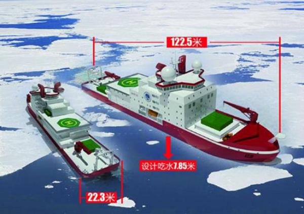 """雪龙2号、雪龙3号....我国科考破冰船今后将形成""""雪龙""""系列"""