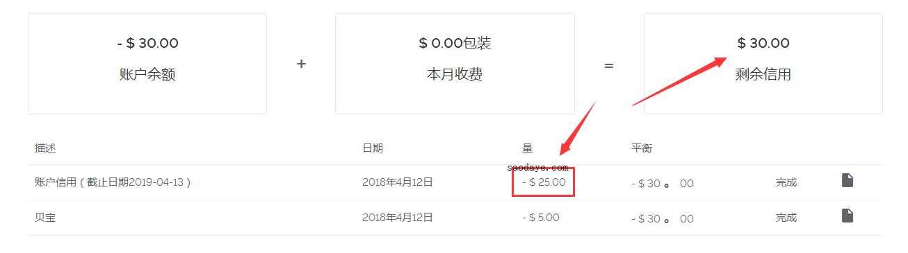 Vultr限时活动:新用户注册赠送25美元(有效长达1年),全球15个机房,月付仅2.5美元 主机测评 第2张