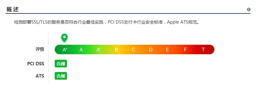 博客正式启用HSTS,放弃使用301跳转,使SSL/TLS安全评估达到A+ 折腾 第3张