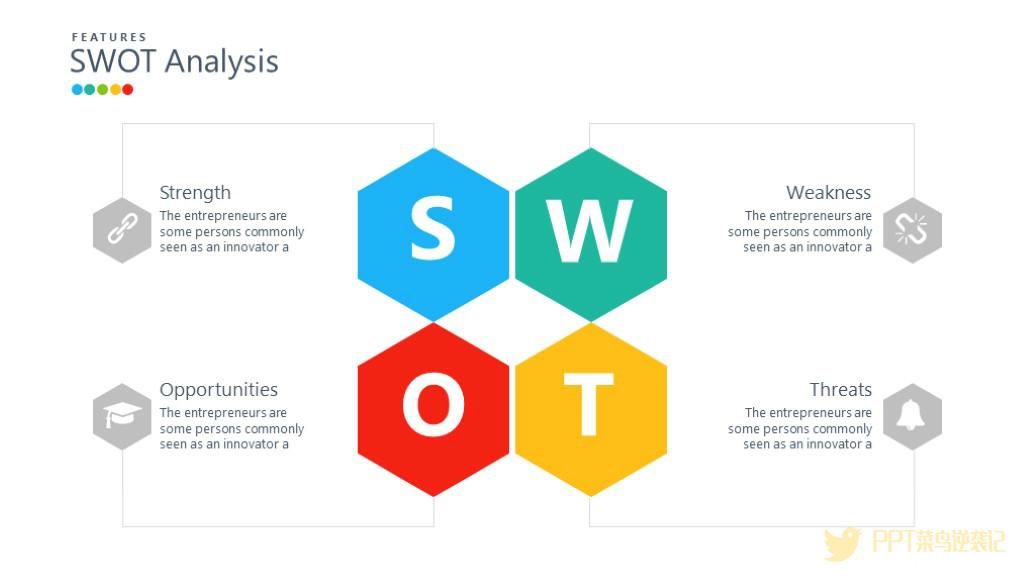SWOT分析图PPT模板免费下载