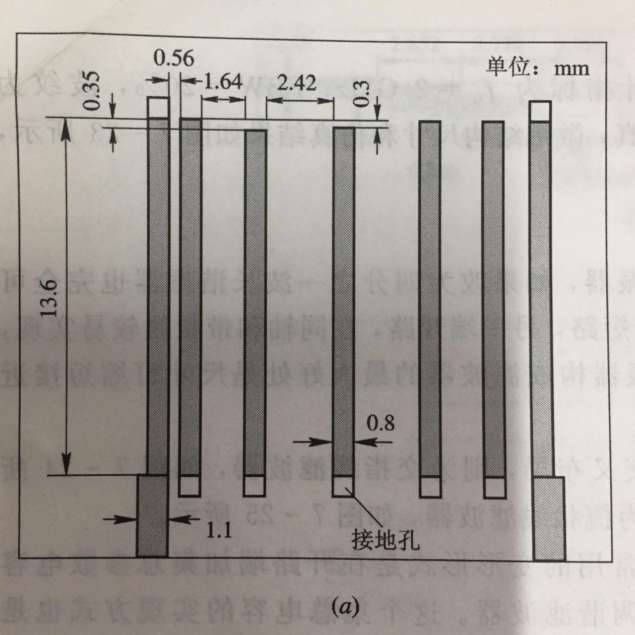 微带结构尺寸.jpg