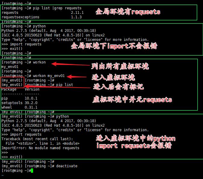 零基础学 Python(95):使用 virtualenv 管理虚拟环境插图(1)