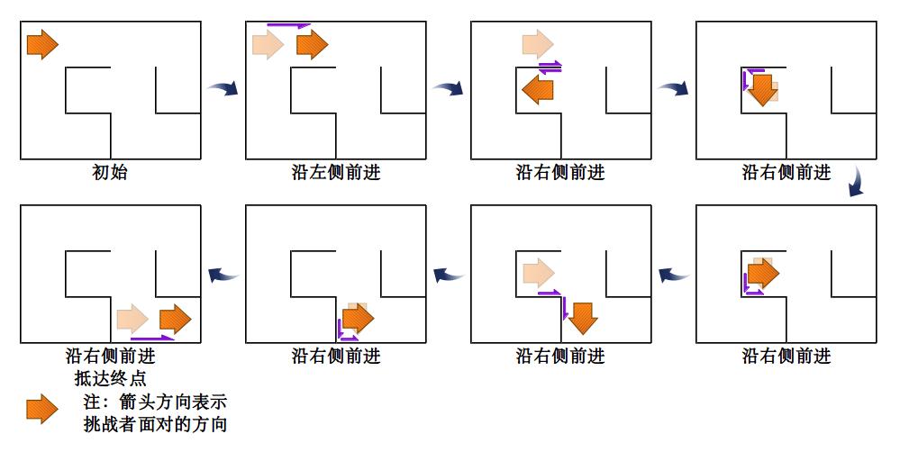 Explanation_LR9A.png