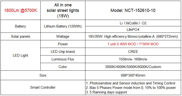 15W solar led street light 7.jpg