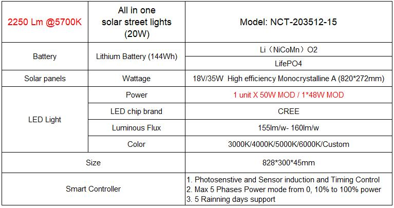 20W solar led street light 7.jpg