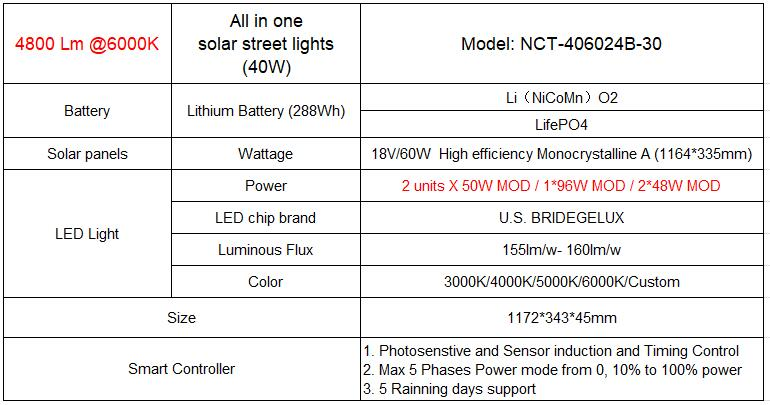 40W solar led street light 7.jpg