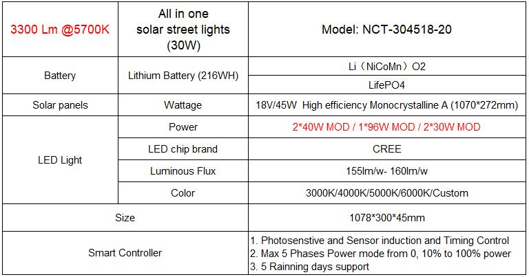 30W solar led street light 7.jpg