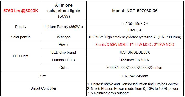 50W solar led street light 7.jpg