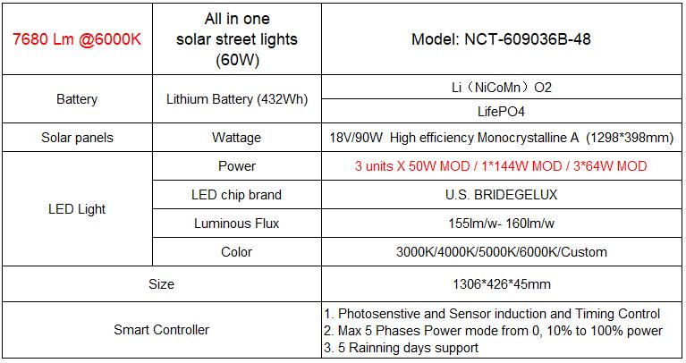 60W B solar led street light 7.jpg