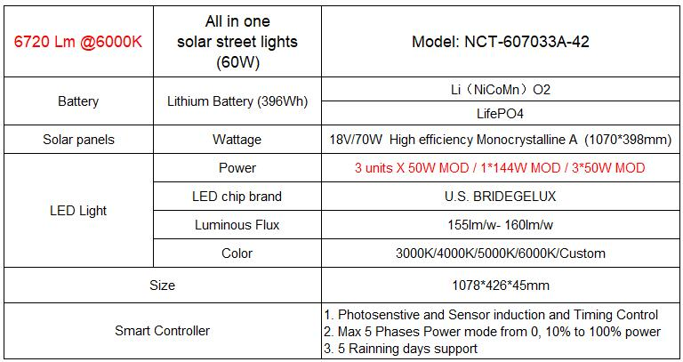 60W solar led street light 7.jpg