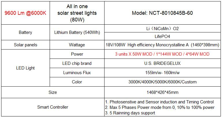 80W B solar led street light 7.jpg