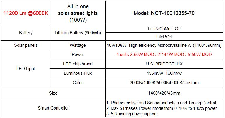 100W solar led street light 7.jpg
