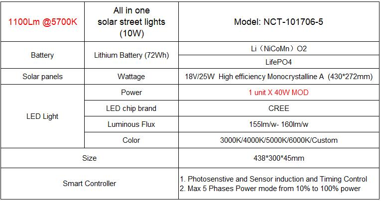 10W solar led street light 7.jpg