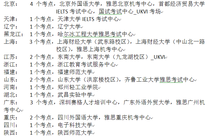 雅思UKVI考试详解及全国考点分布