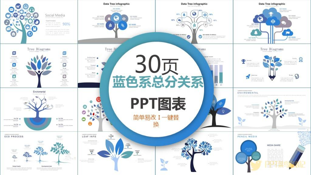 总分关系-树状图逻辑图表PPT模板免费下载