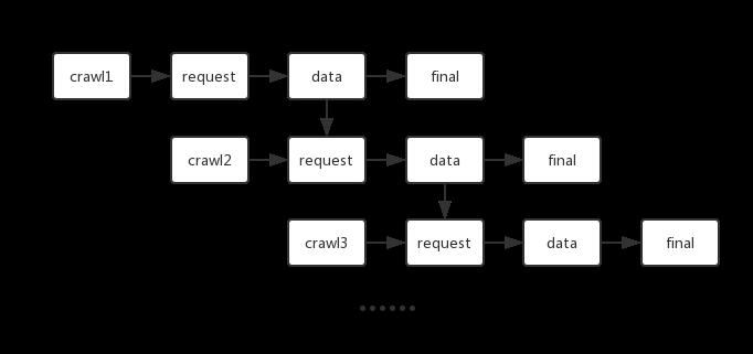 事件及函数队列