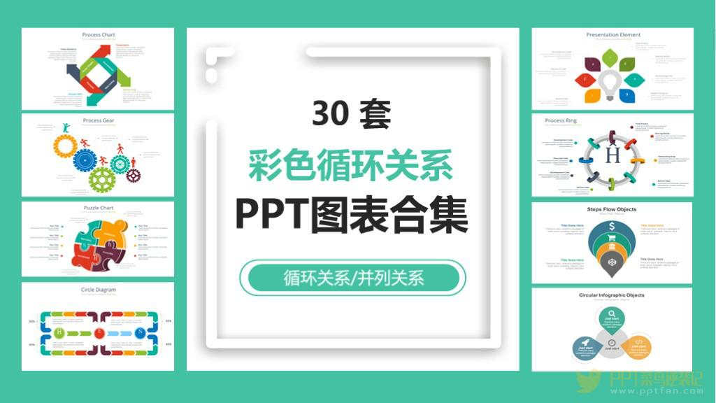 循环关系-逻辑图表PPT模板免费下载