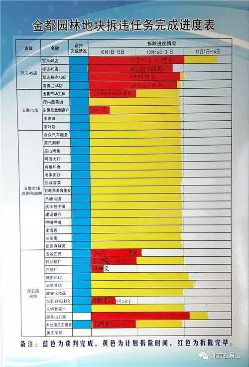二十周年校庆刚过_北京最大打工子弟学校或将被拆_html_e8d8016806c5a1d9