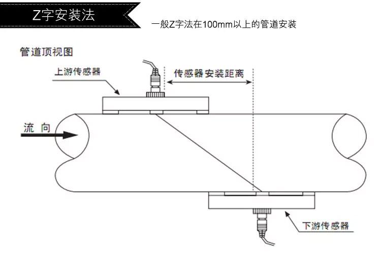 超声波流量计安装方式