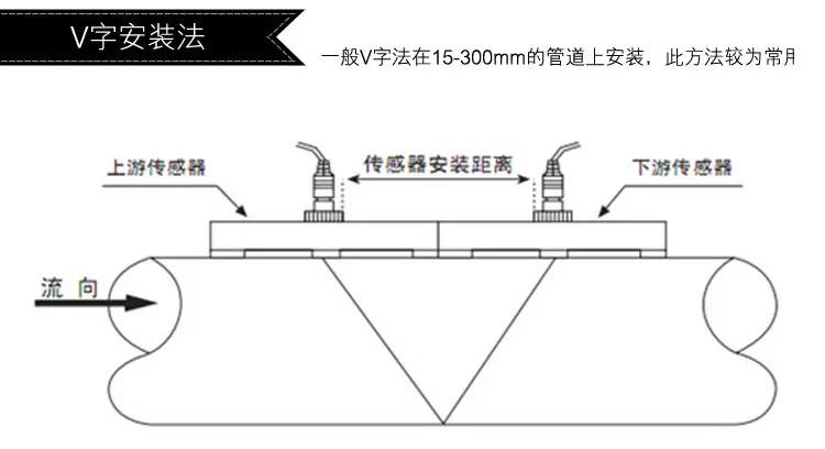 超声波流量计安装要求