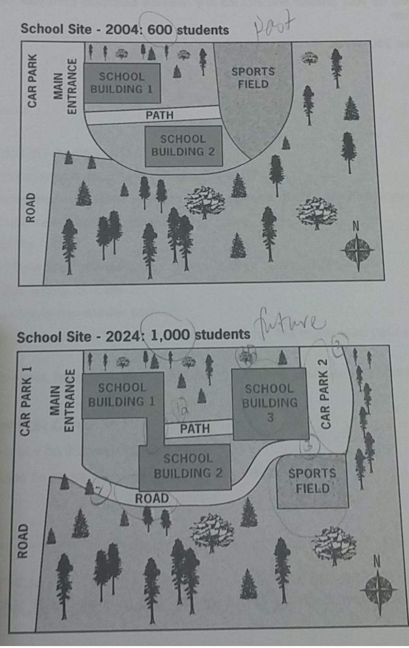 雅思写作小作文范文 雅思写作地图题map 学校变化