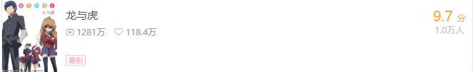 《龙与虎》:青涩流光中的一曲真实恋歌——夏日补番大作战其十四