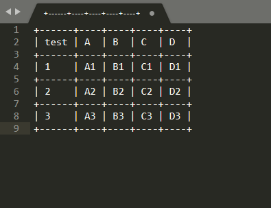 Tables Generator 生成的纯文本格式表格,非常有创意