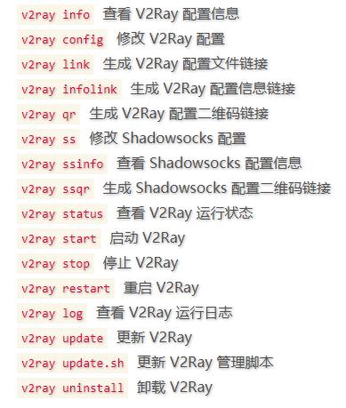 V2ray Document