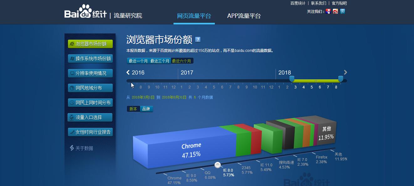 《Chrome谷歌浏览器69版本切换(恢复)旧版本UI》