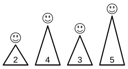 会议示例图