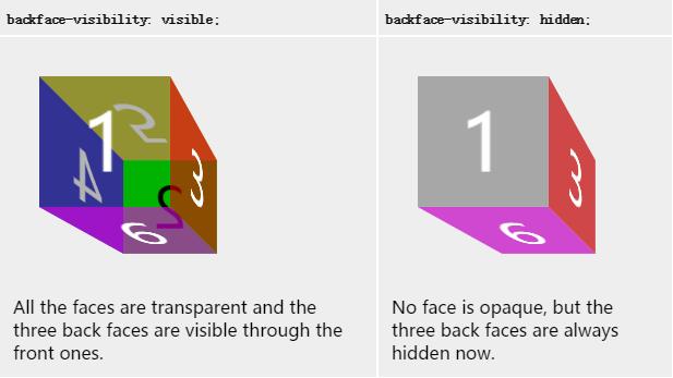 backface-visibility.png