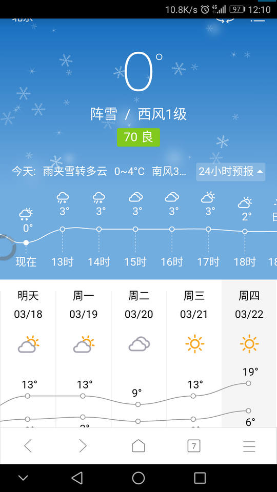 图4-1 当天的实时天气