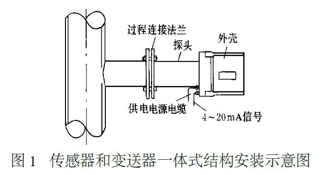 插入式电磁流量计结构