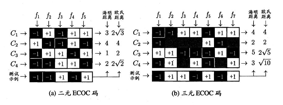线性模型之逻辑回归(LR)(原理、公式推导、模型对比、常见面试点)  技术博客 5bc723b8300d5