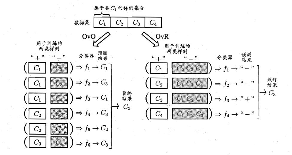 线性模型之逻辑回归(LR)(原理、公式推导、模型对比、常见面试点)  技术博客 5bc723b862bfb
