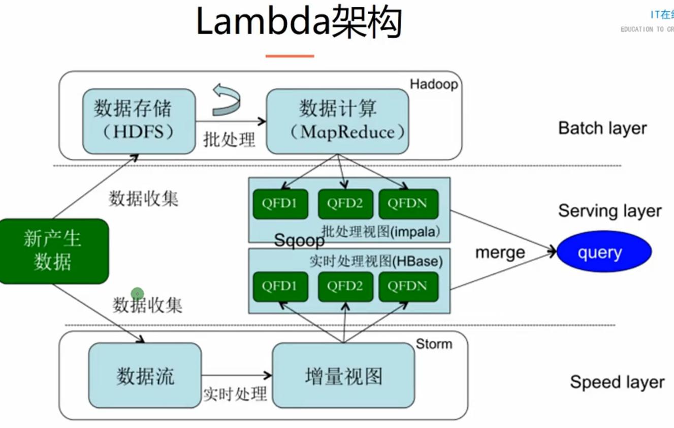混合平台架构图2