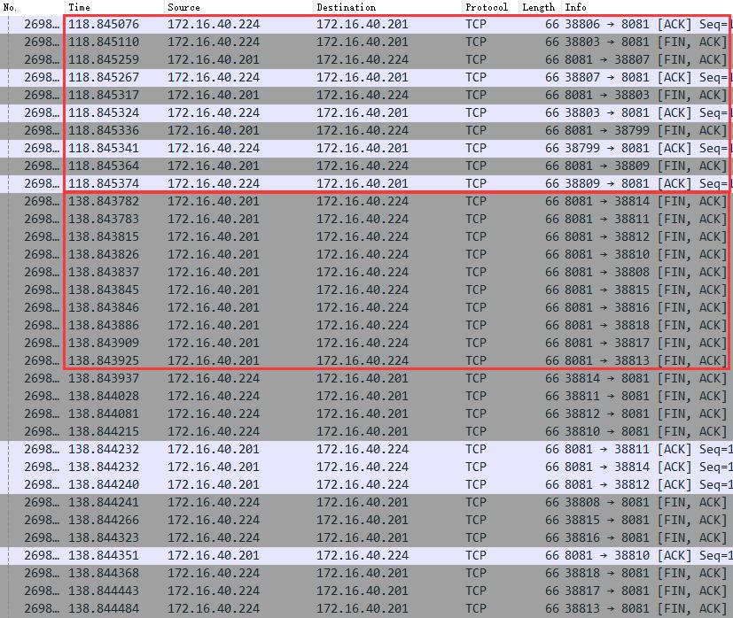验证Nginx的长连接(keepalive)配置- 博客为什么要名字- CSDN博客
